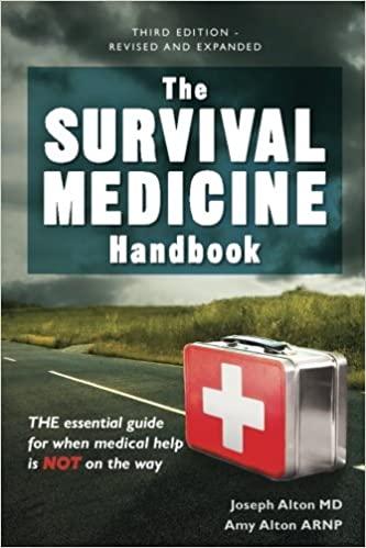 Medizinische Erste Hilfe in der Krise