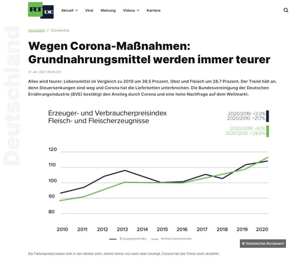 Wegen Corona-Maßnahmen: Grundnahrungsmittel werden immer teurer